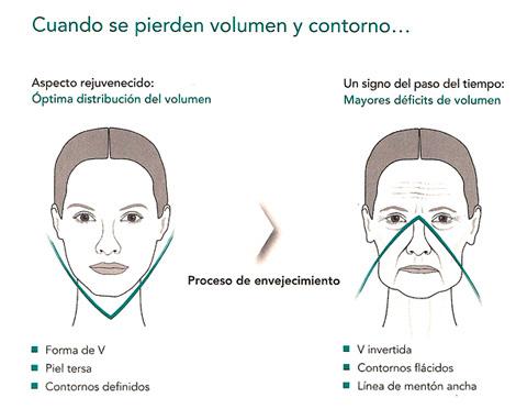 <span title=Radiesse>Hidroxiapatita cálcica</span> Medicina Estética Facial Bilbao Precio